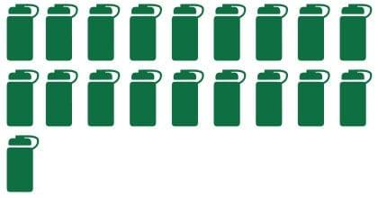 1,898,794 Water Bottles